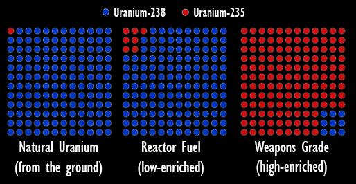 ChernobylKillMeFig1.jpg