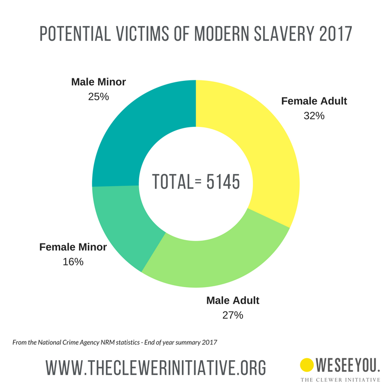 potential victims chart.png