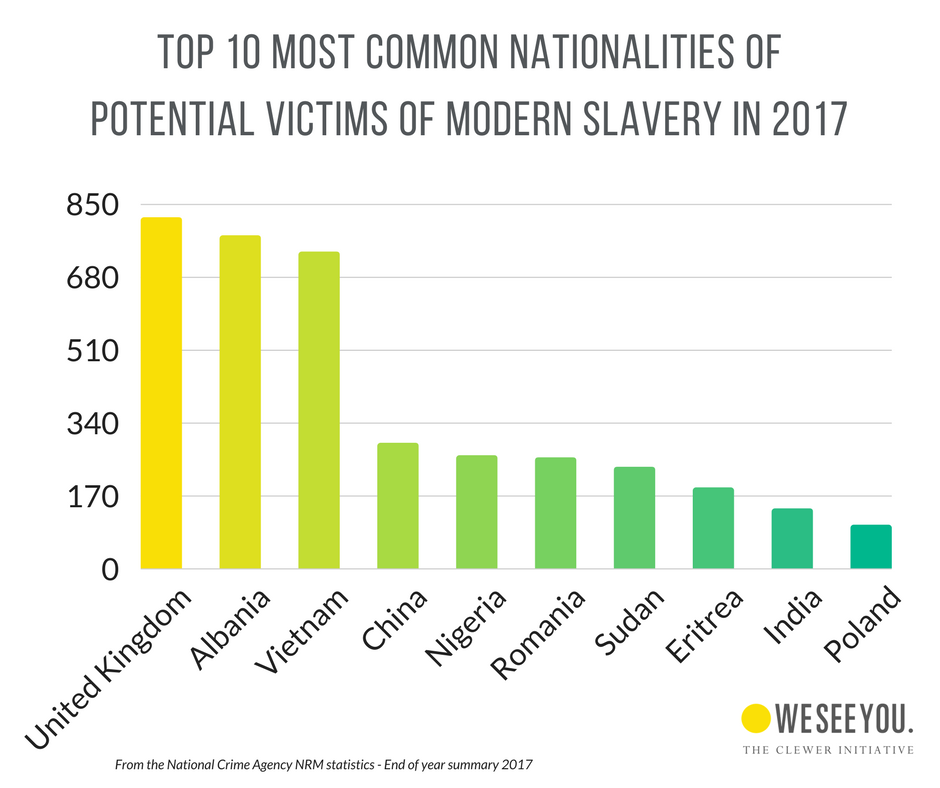 top 10 most common nationalities 2017 (1).png