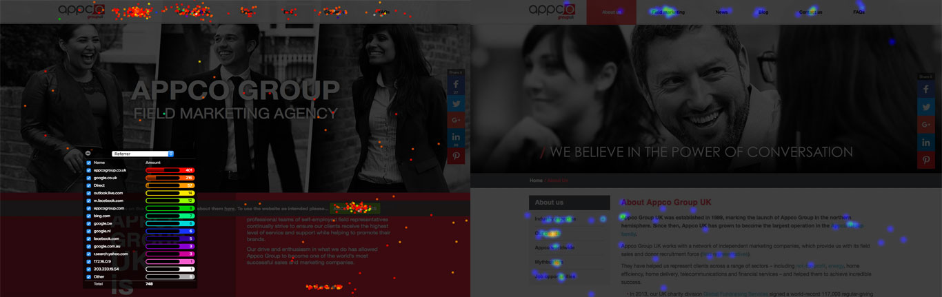 Implementation of heat maps along pages to understand where visitors are coming from and their point of interest