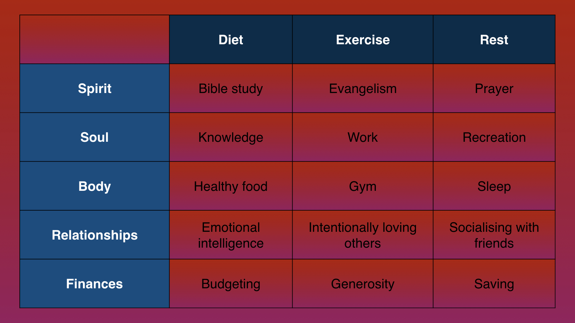 Table of balanced life.001.jpeg