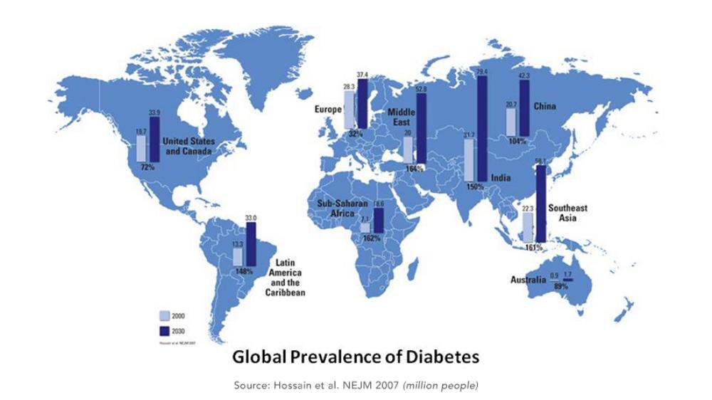 global-diabetes-map.jpg