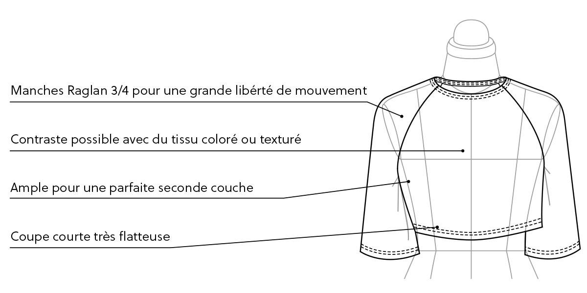 nivis-features-fr.jpg