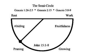 SCBM4 diagram.jpg