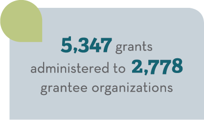 5347 grants administered@3x.png