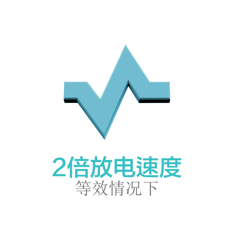 HOME.2x2x2x.discharge.Chinese.031119.png