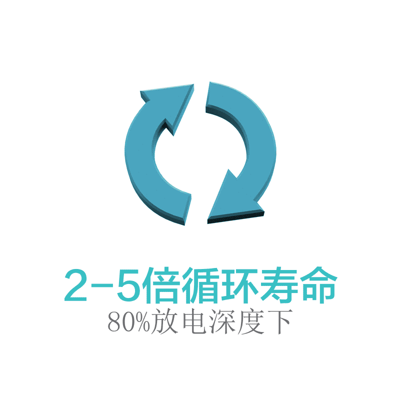 HOME.2x2x2x.life.Chinese.031119.png