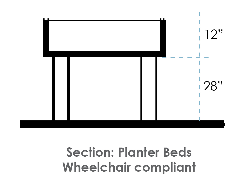 Planter Beds | Wheelchair Complient