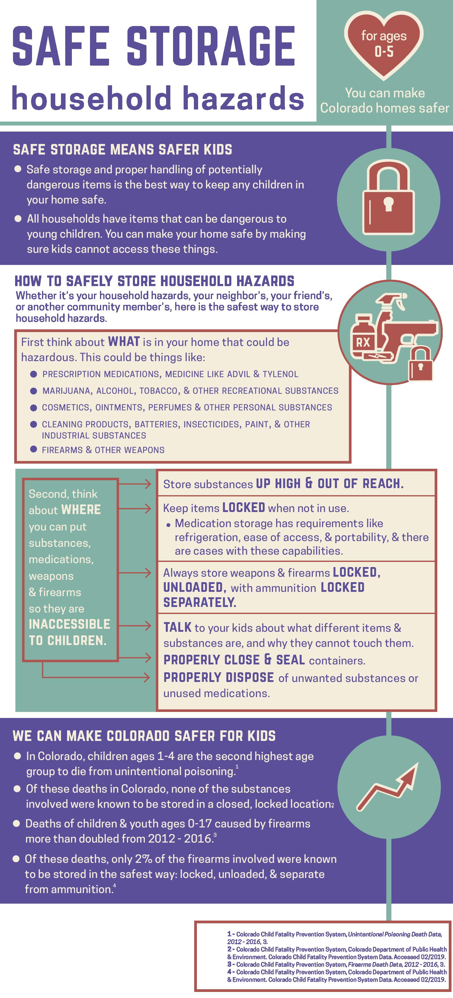 WEB safe storage infographics general.png