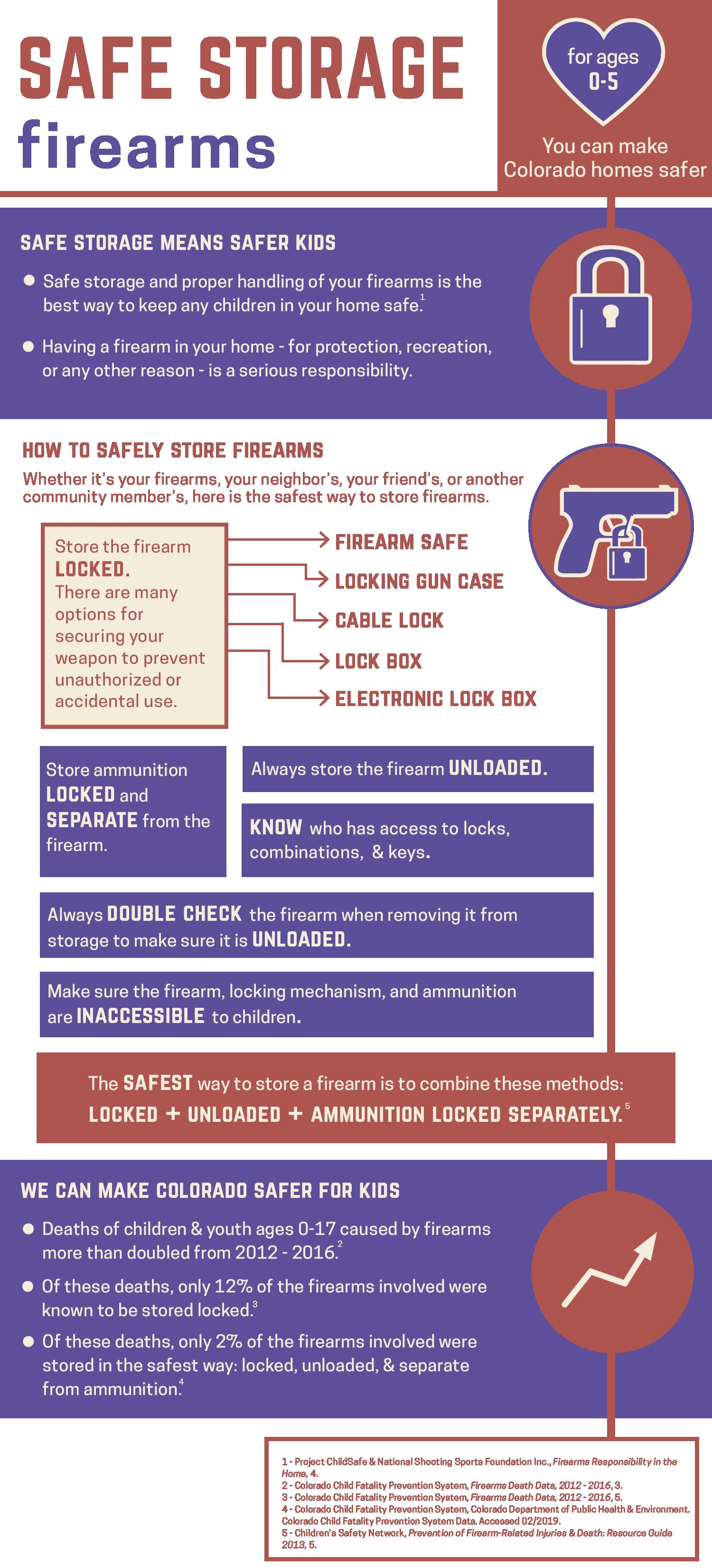 WEBSAFE safe storage infographic firearms.png