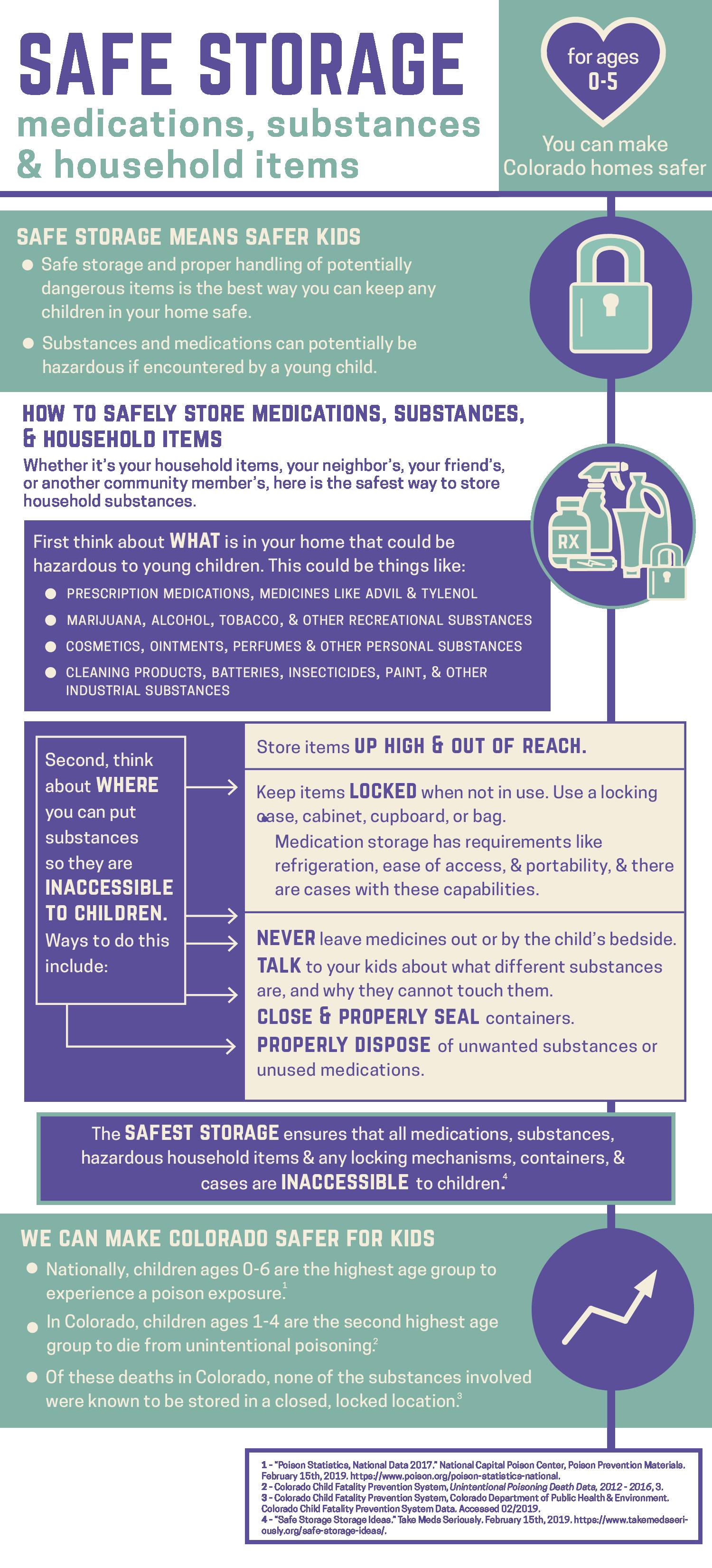 WEBSAFE safe storage infographics substances.png