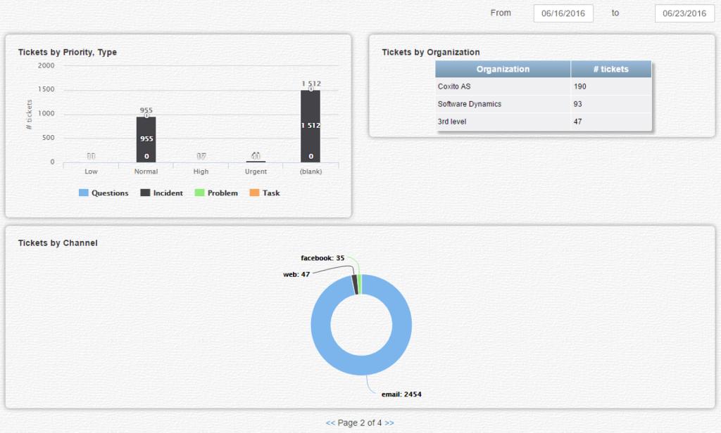 Zendesk-Analytics-2-1024x616.png
