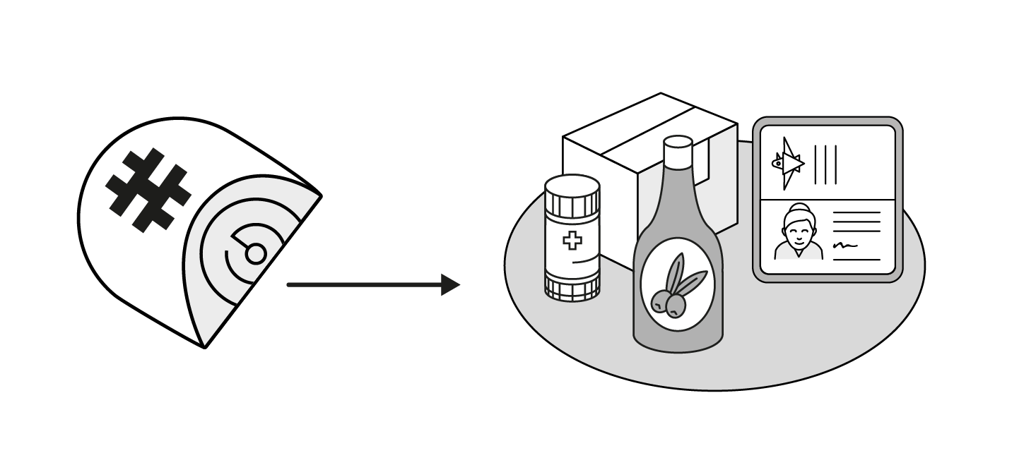 Step 1: Object Authentication