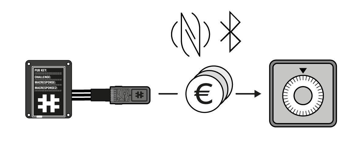 Step 3: Storage of Funds