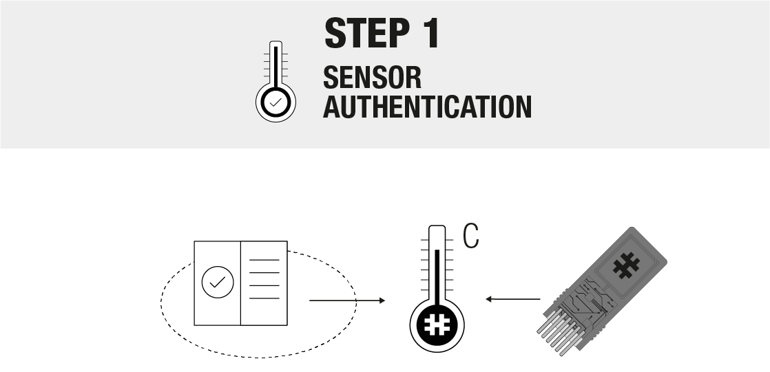 Sensor_Authentication.png