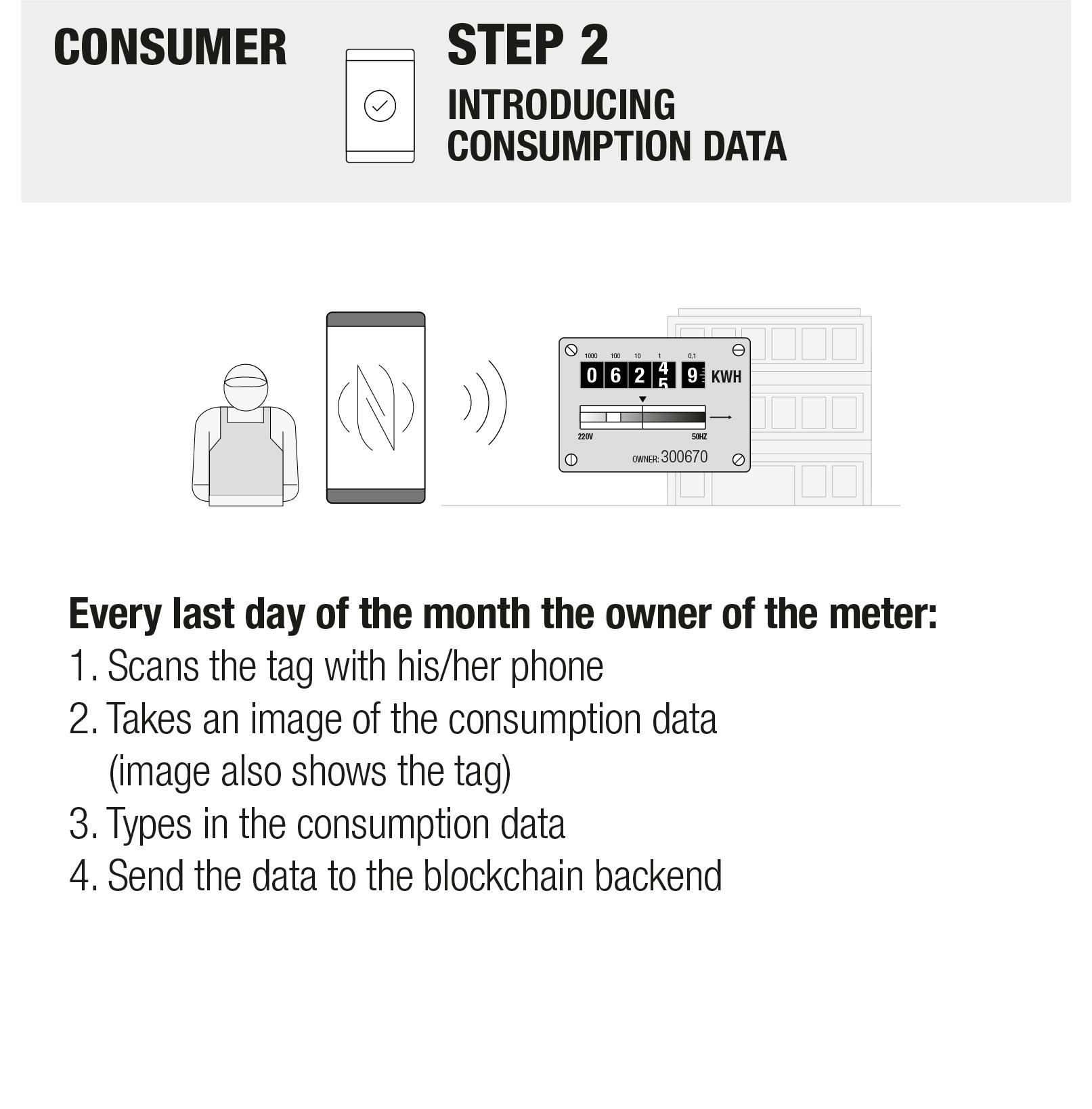 Consumer_Introducing_Consumption_Data.png
