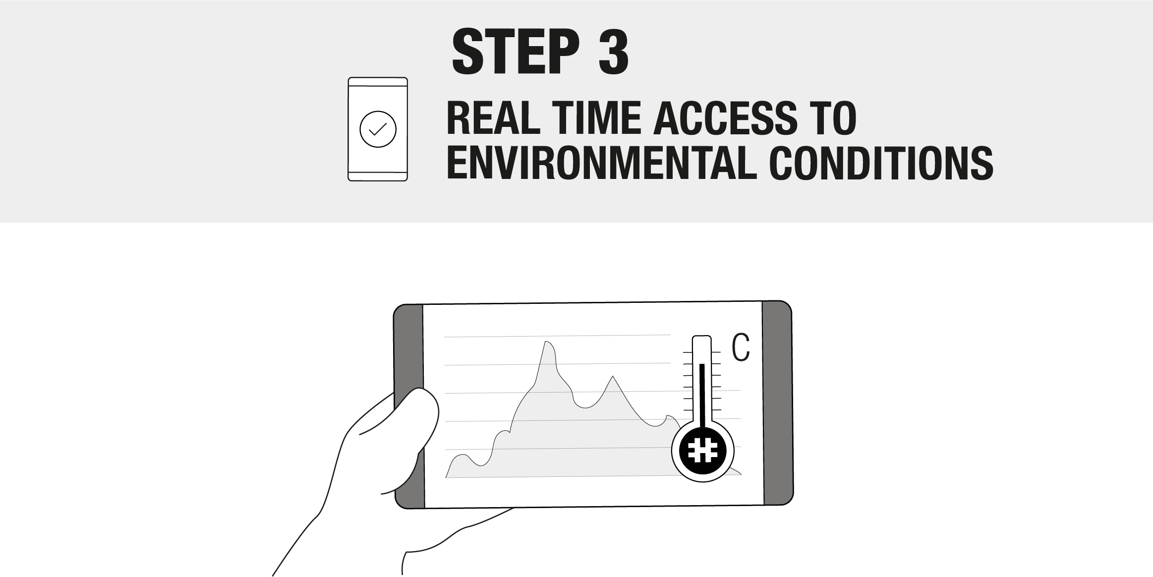 Real_Time_Access_to_Environmental_conditions.png