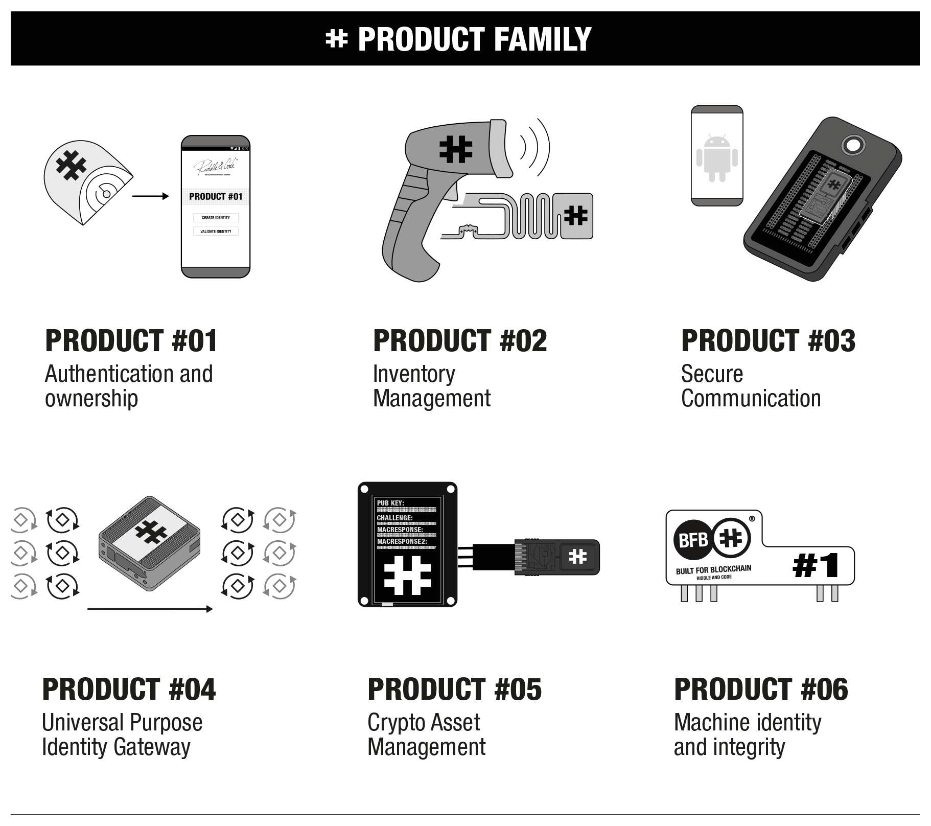 blockchain_hardware_products.png