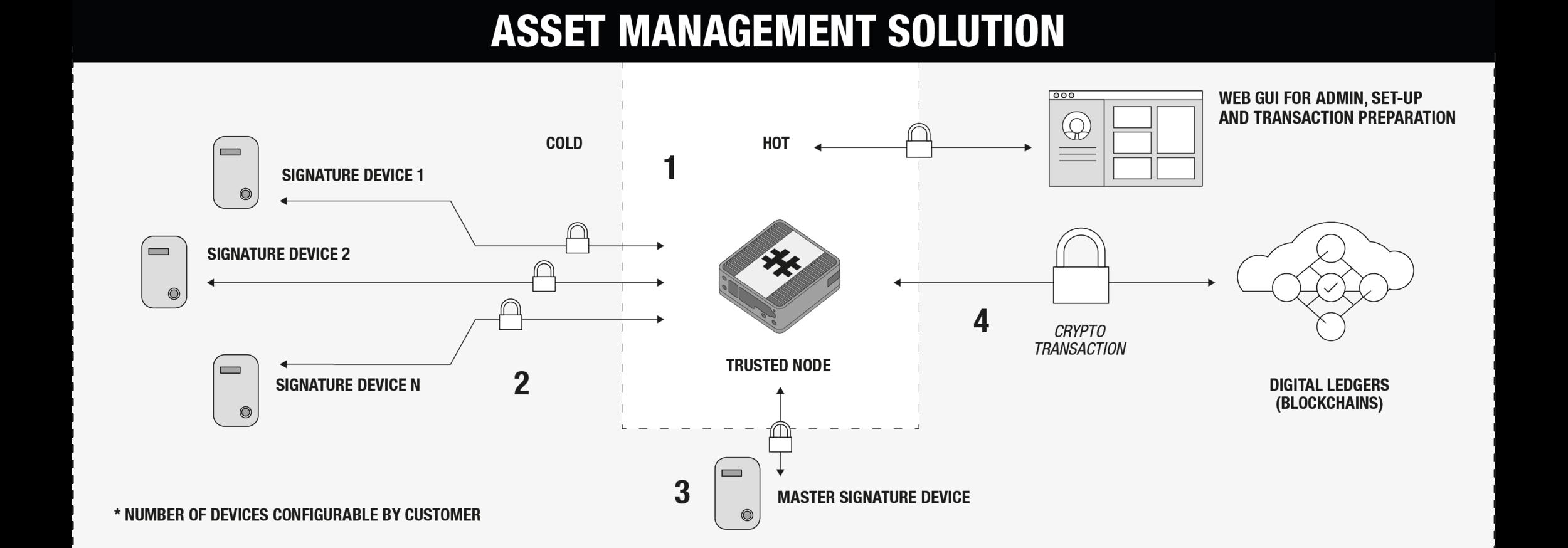 Asset Management Element 1_cut.png