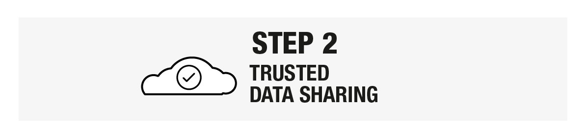Trusted Data Sharing.png