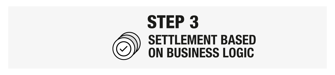 Settlement Based On Business Logic 1.png
