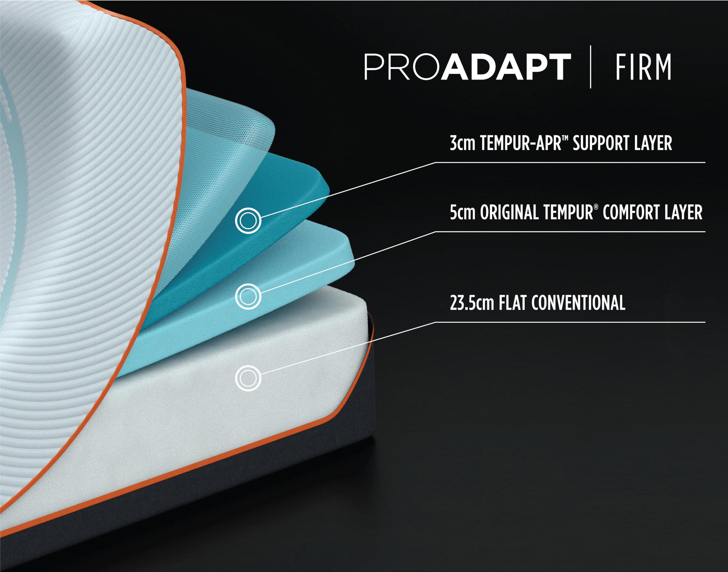 ProAdaptFirm_Layer_Detail.jpg