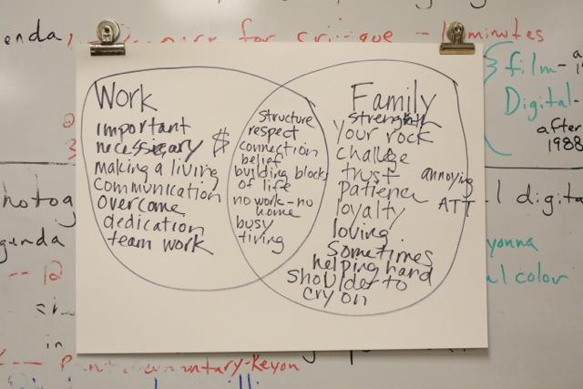 Photo: Venn diagram from Elkton High School, courtesy of Joanne Miller