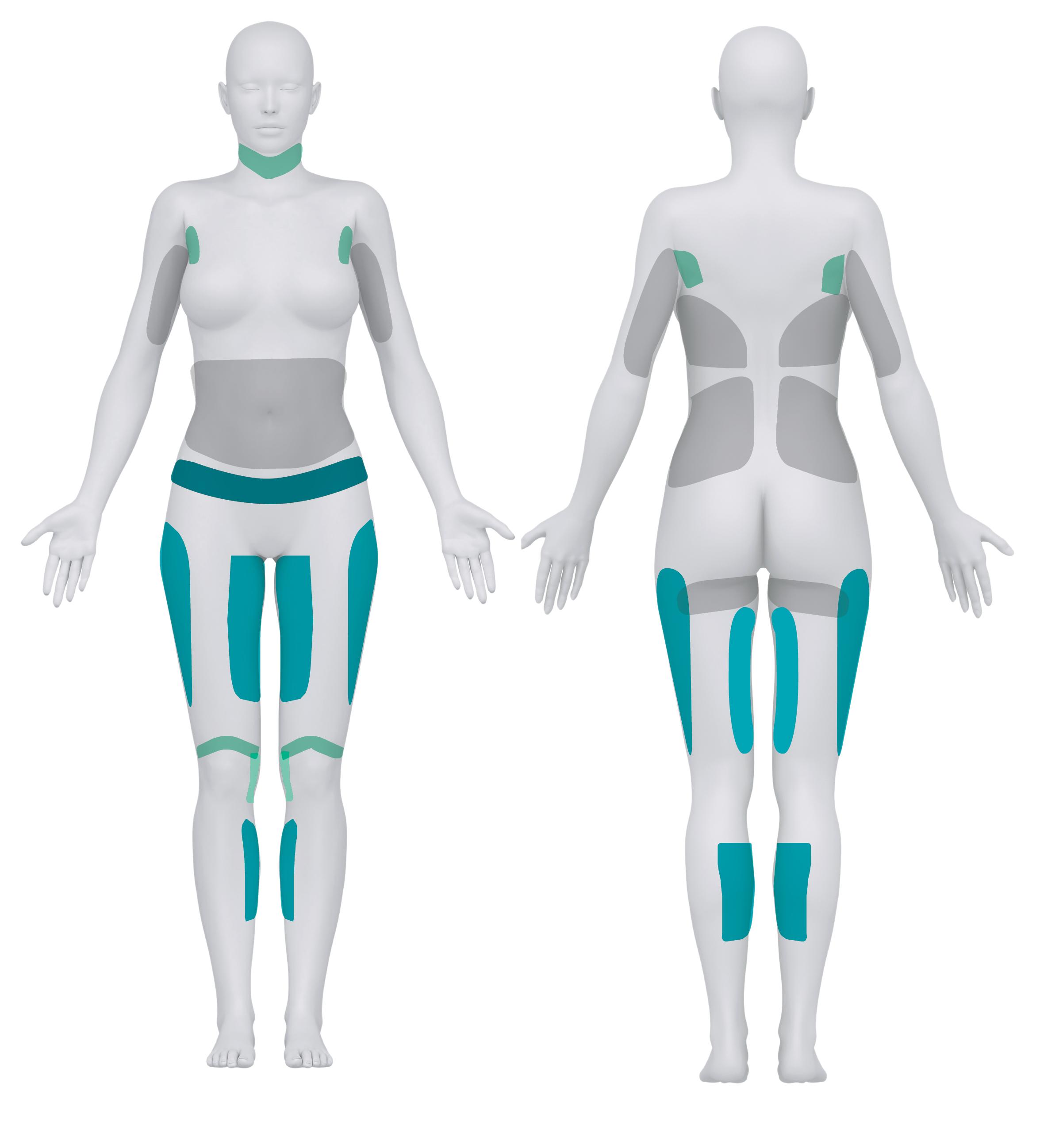 Body Treatment Zones