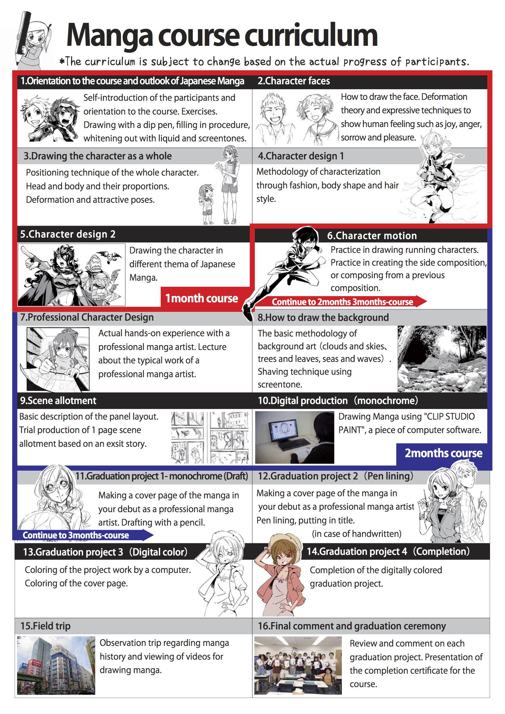 manga course in tokyo