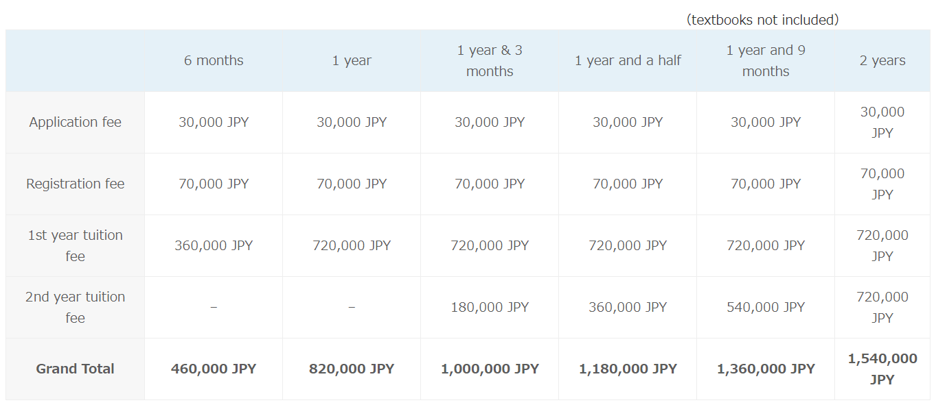 arc kyoto fees.PNG