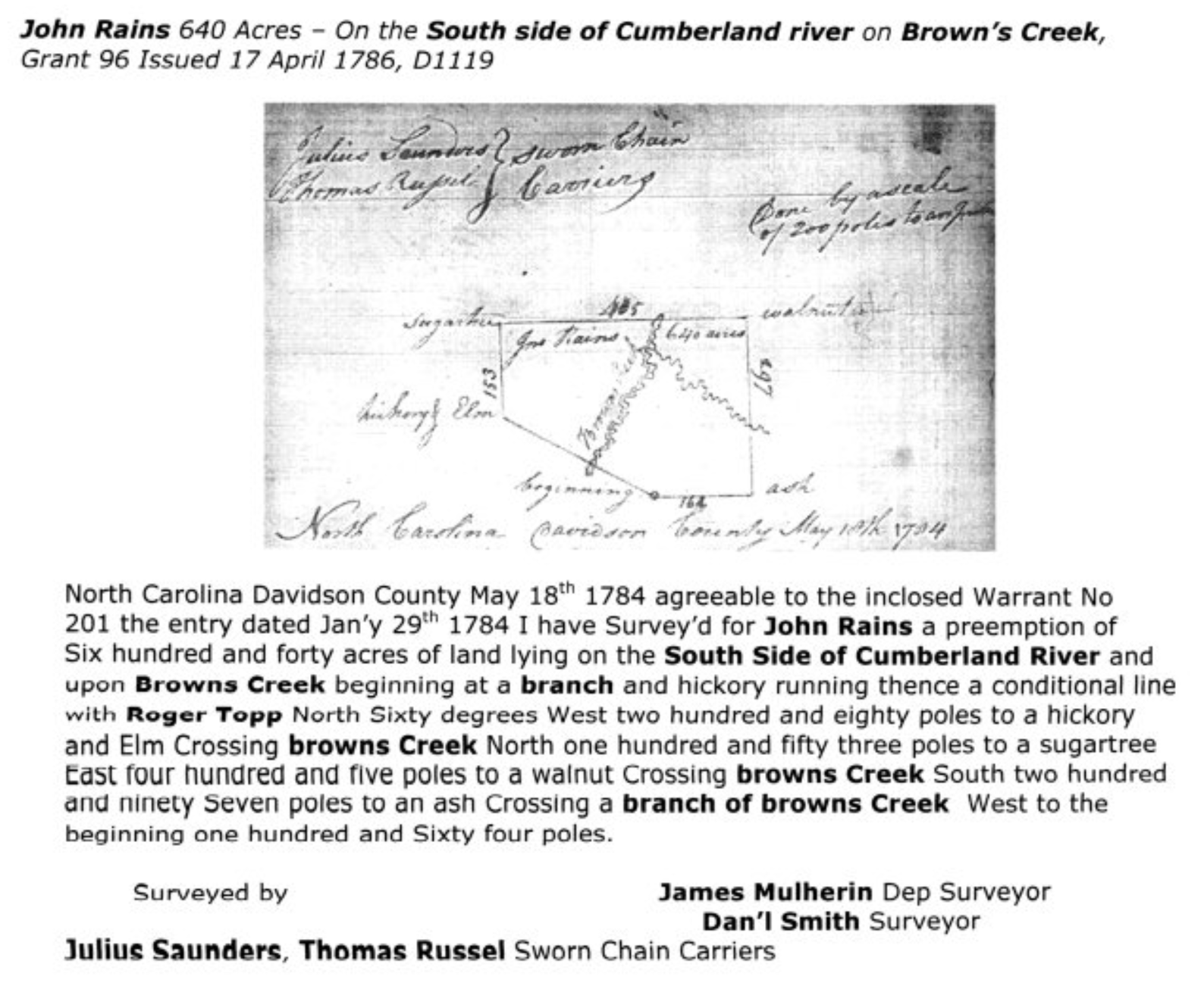 Example of Revolutionary War land survey from near Nashville published recently by Drake et al. (   http://www.cumberlandpioneers.com/   ). For each record they provide a copy of the original hand-drawn survey map. Many of the topographic features such as streams or salt licks were first named by these surveyors. They also transcribed the original hand-written notes. This survey is of a property in what is now Davidson Co., TN (Nashville area) but at the time of the survey in 1786 it was part of the state of North Carolina.