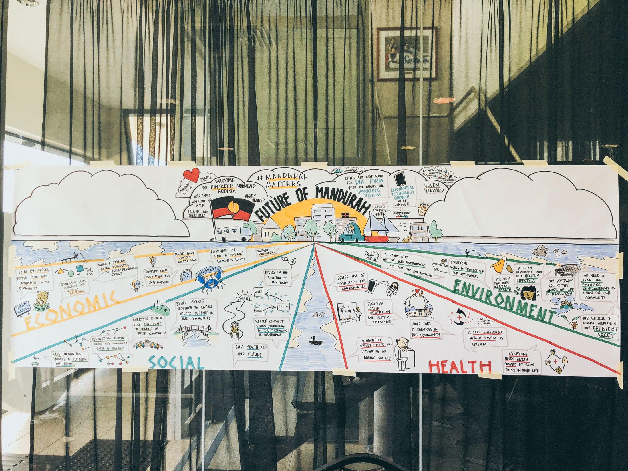 2019-Mandurah-Matters-Summit-(13)_LR.jpg