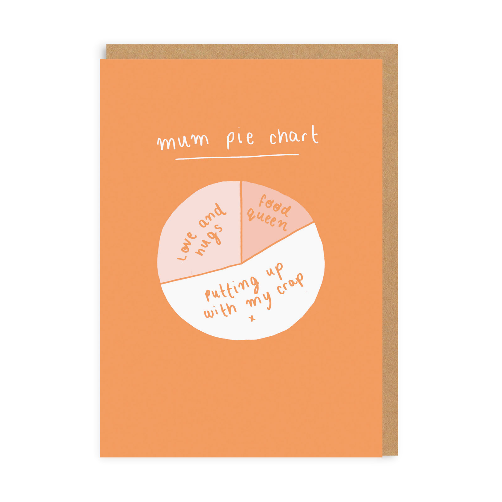 ALE-GC-3368-A6 Mum Pie Chart.jpg