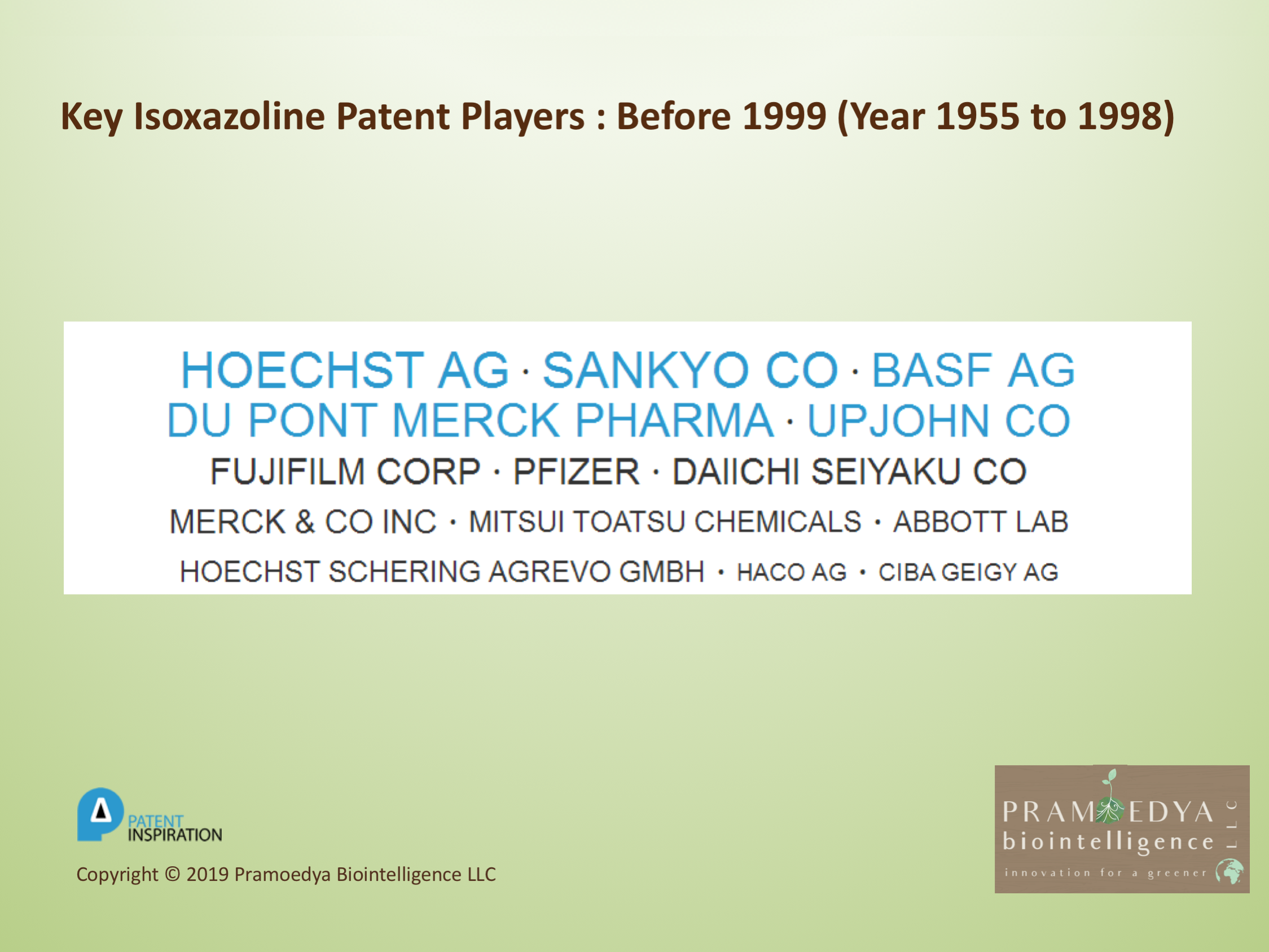 Before 1999  (Year 1955 to 1998)   Key Isoxazoline Patent Players before 1999  are also from  diverse industries , but interestingly, they  differ  from those of the last 20 years. Here, the key players include  agrochemical  (eg  Sankyo  and  BASF ) and  pharmaceutical  (eg  Du Pont Merck Pharma  and  Pfizer ) companies. Even though these patent publications have expired validities, for technology landscape purposes, they are valuable resources with potentials for further isoxazoline innovation opportunities and insights.