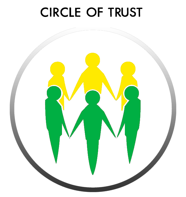 Working in the circle - invites each participant as an equal and unique human being. And therefore a source of learning for others. YA's role is that of a facilitator to draw each's potential out - and not to colonize with its opinions.