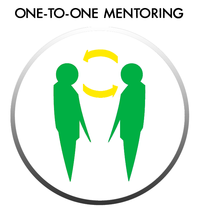 During and after the program, one of the key sources of magic is close personal mentoring. We have witnessed the sheer impact of listening with curiosity that instills loads of confidence in an individual and lets her/him be guided by the inner voice.