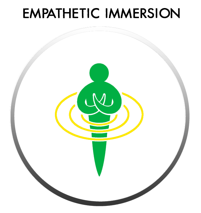 Immersion into a reality with empathy is key to expanding our worldview and truly understanding why things/people are the way they are. Stepping beyond theory and intellectualisation, YA takes people on a journey to live the life of the people they want to understand. It not only impacts their mind, but affects their heart in the way they perceive the world.