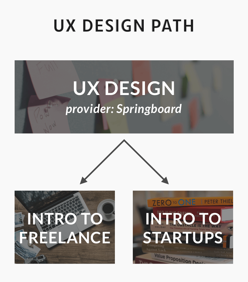 UX Path.png