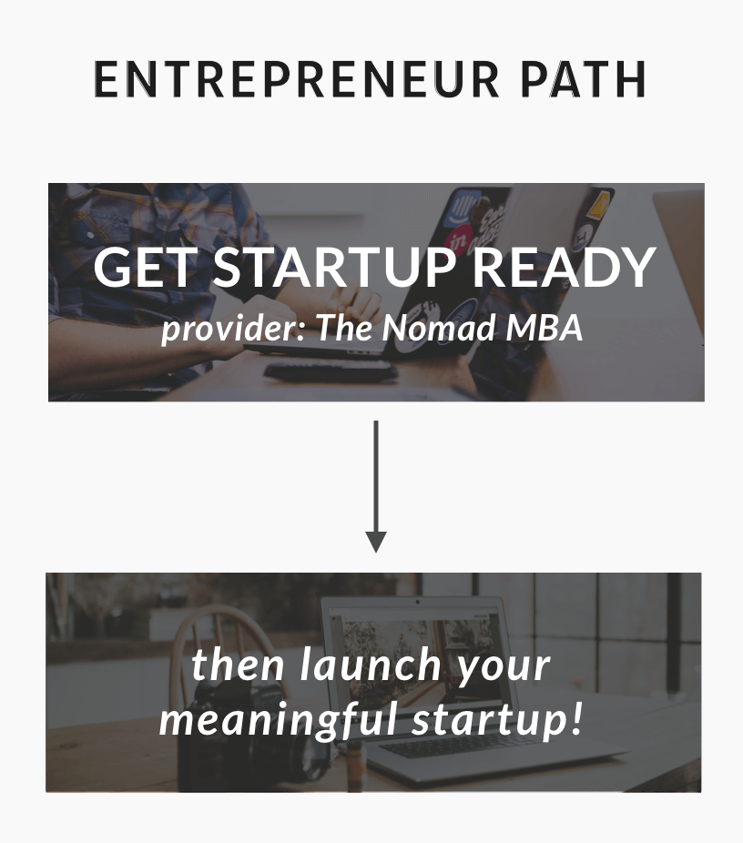 Startup ready pathway.png