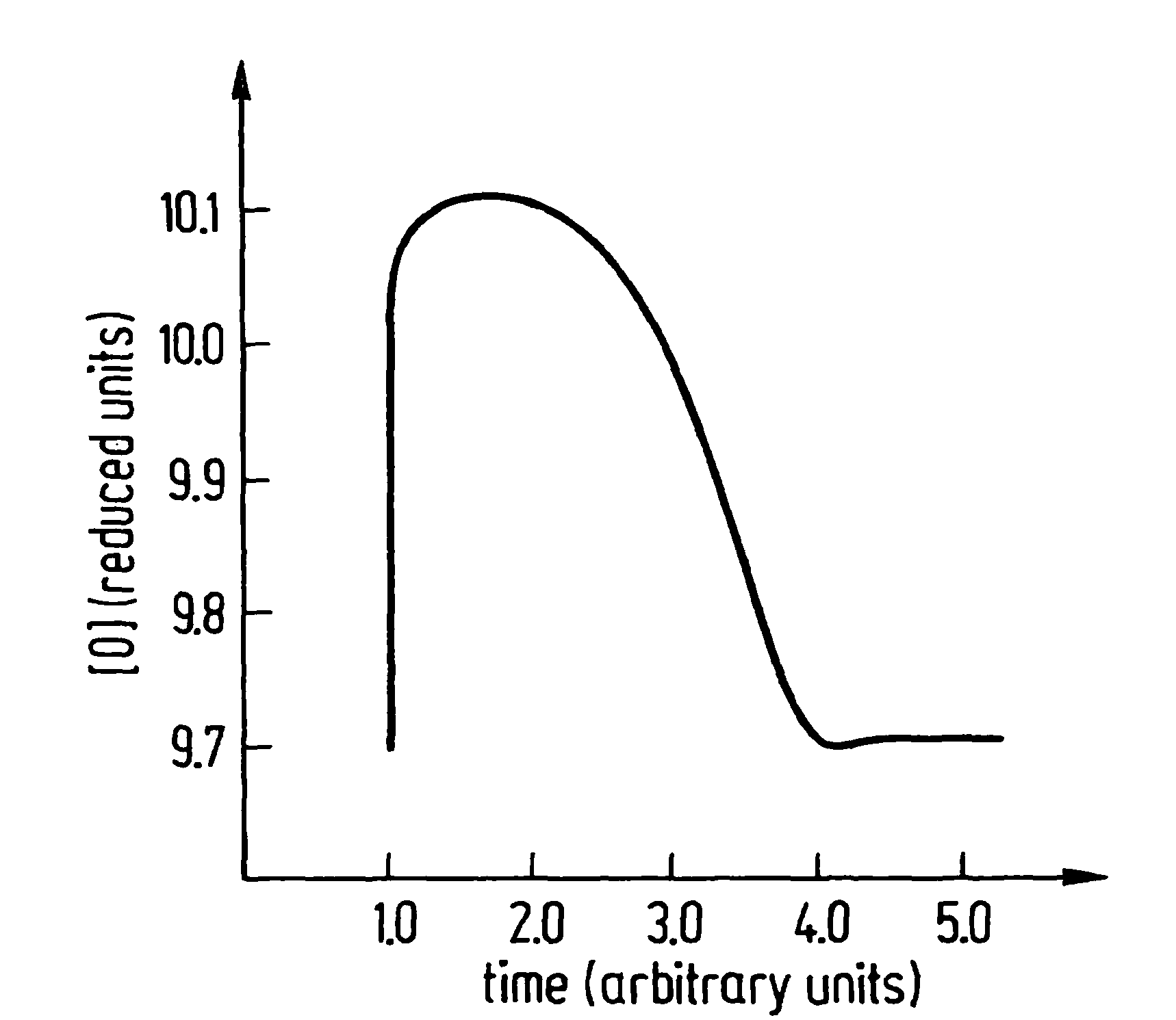 Nonequilibrium Phenomena in the Kinetics of Photochemical Ozone Production   John J. Kozak, G. Nicolis, J. W. Kress and M. Sanglier, J. Non-Equilib. Thermodyn. 4, 67-74 (1979)