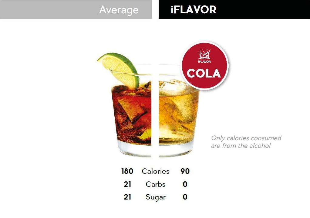 Cola Rum Comparison.JPG