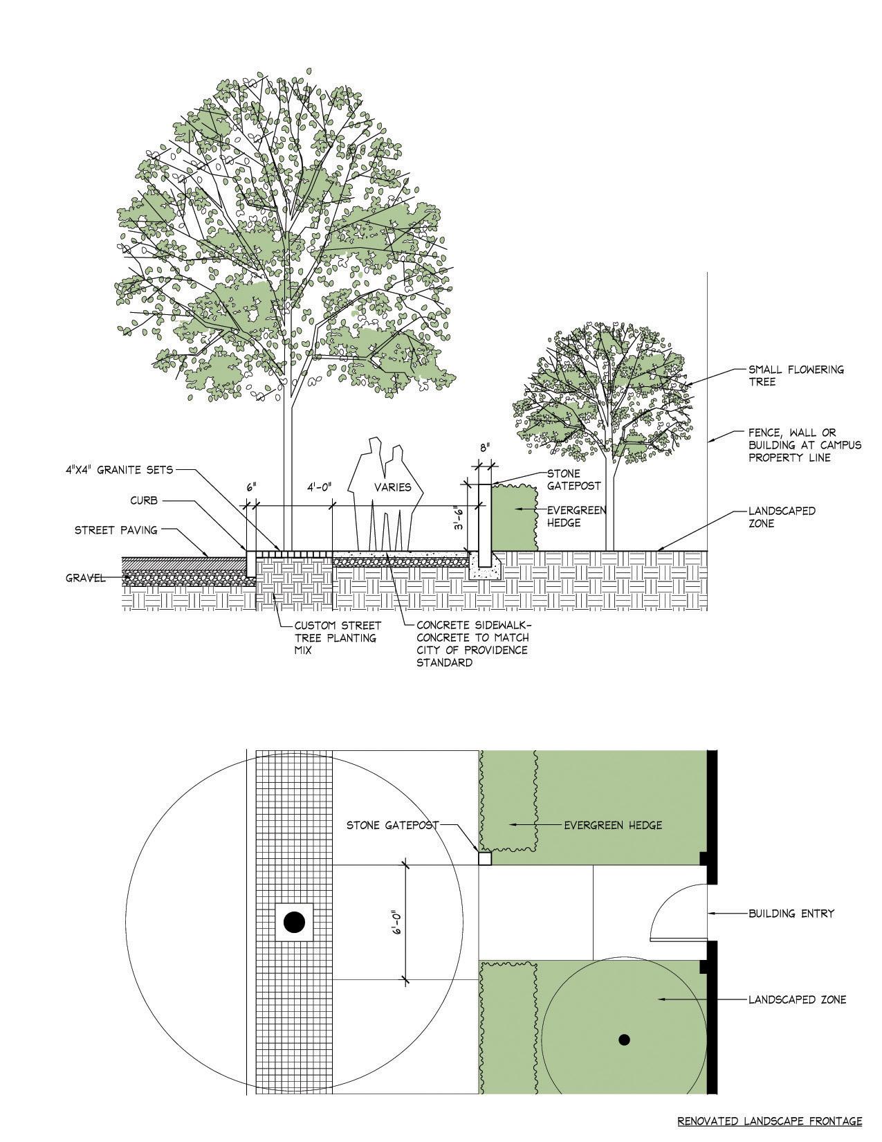 brown university campus masterplan