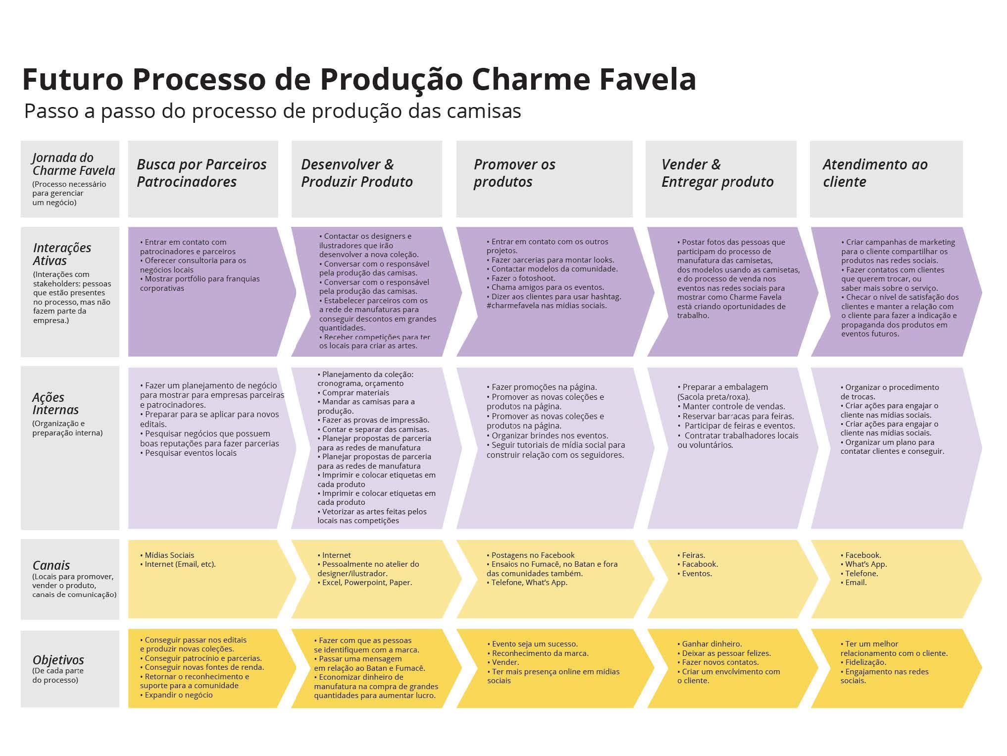 video_charme_favela 3_Page_1.jpg
