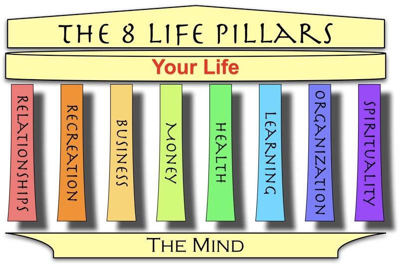 The-8-Life-Pillars-Wake-Up-Smiling.jpg