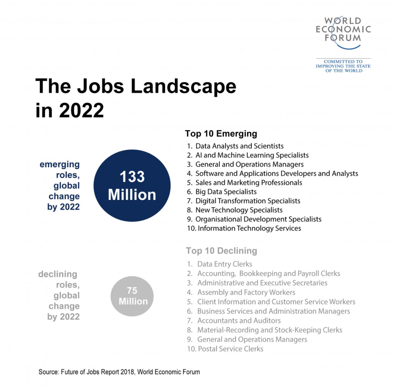 job landscape impaCCCt