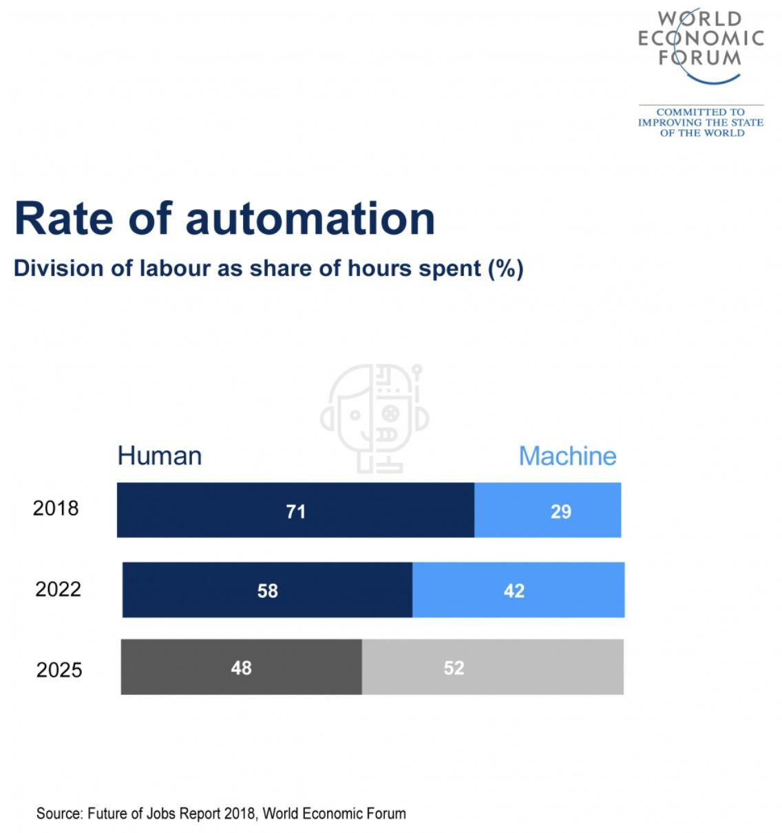 Future+jobs+impaCCCt