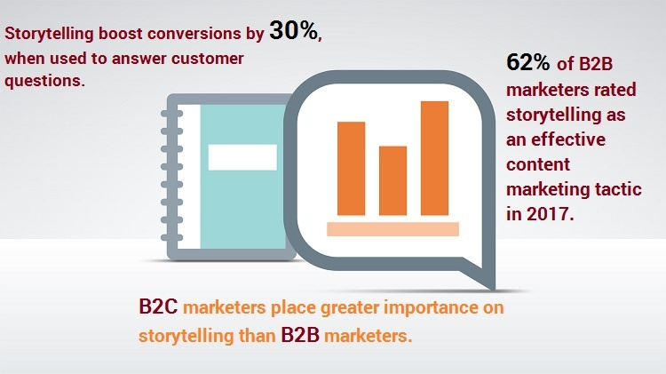 Storytelling-Stats.jpg