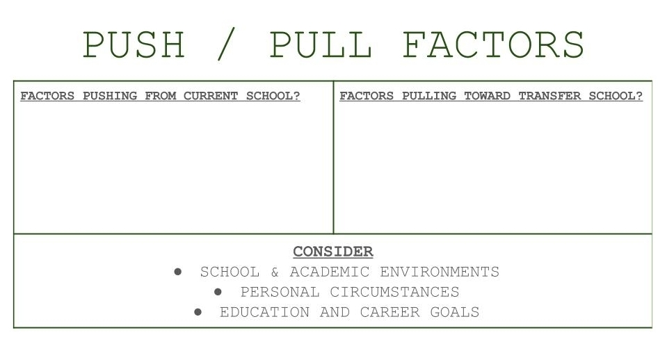 PUSH PULL CHART2.jpg