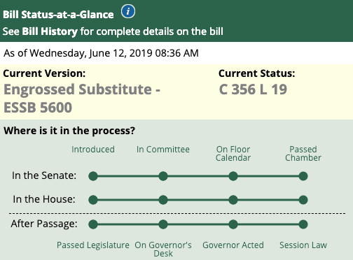 THE LEGISLATURE HAS PASSED DRAMATIC CHANGES TO THE RLTA THAT GO INTO EFFECT ON JULY 28, 2019.