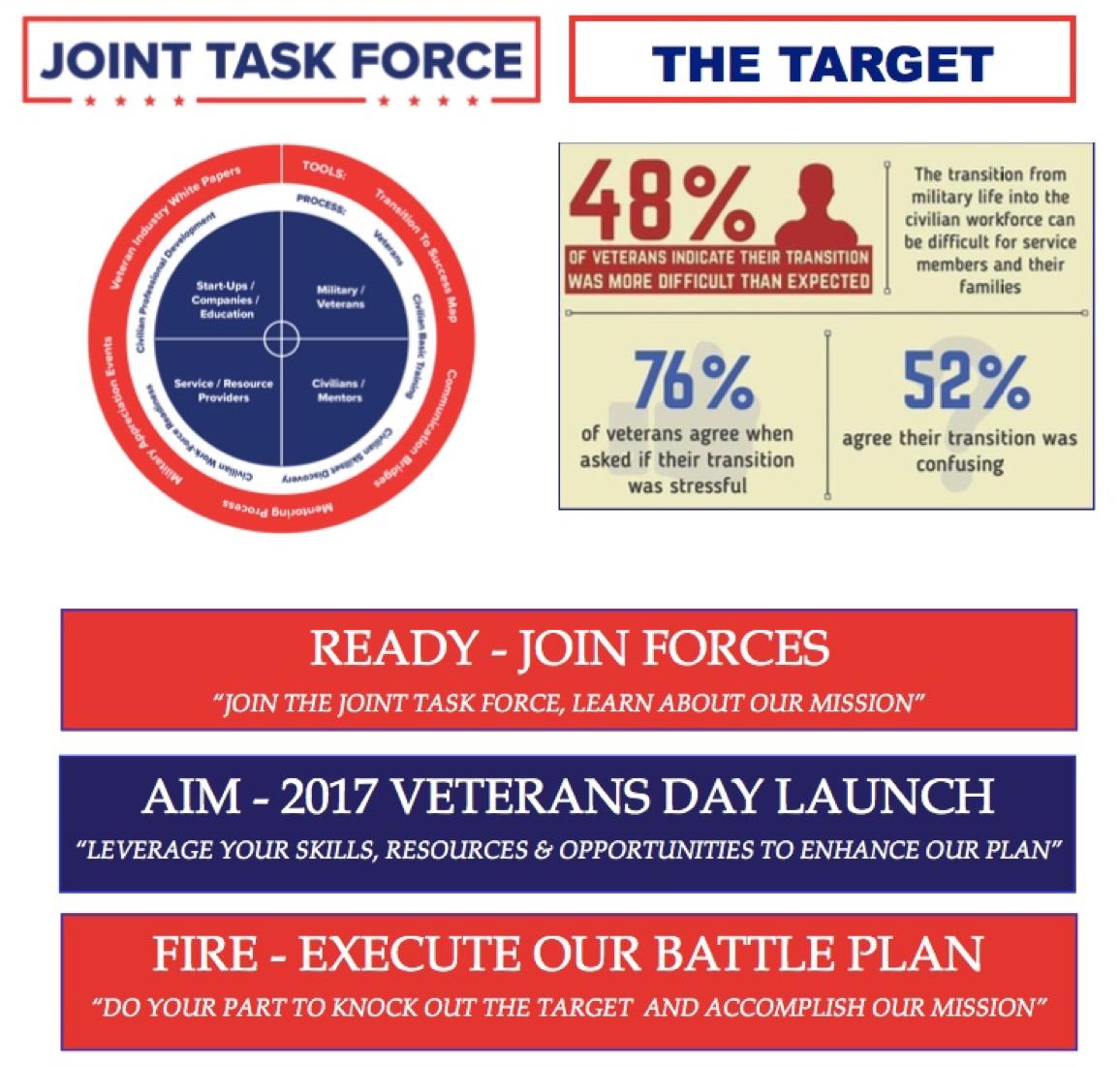 JTFT Target Graphic.png